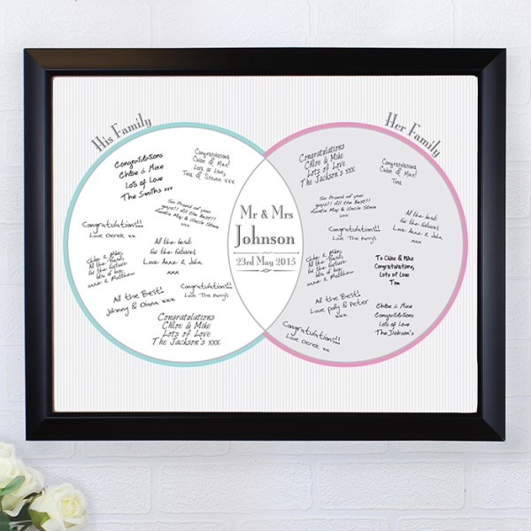 Decorative Wedding Mr & Mrs Black Signing Frame