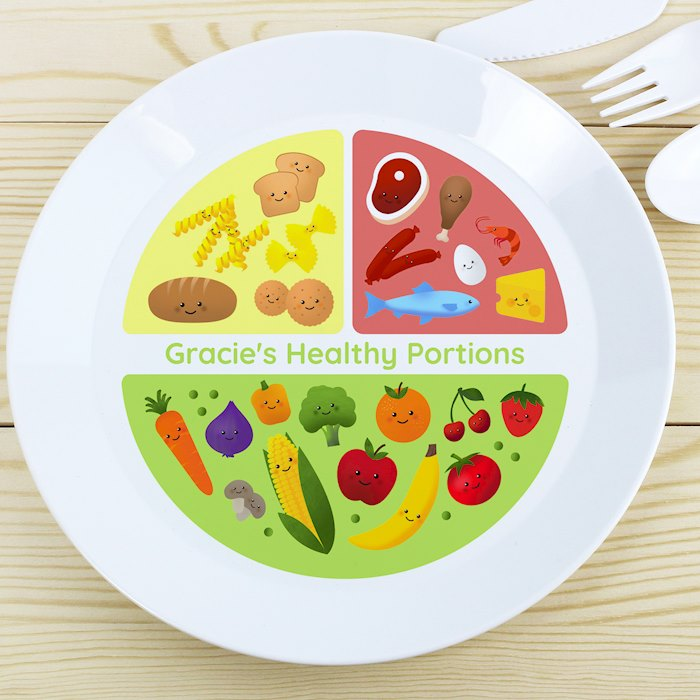 Healthy Eating Portions Plastic Plate
