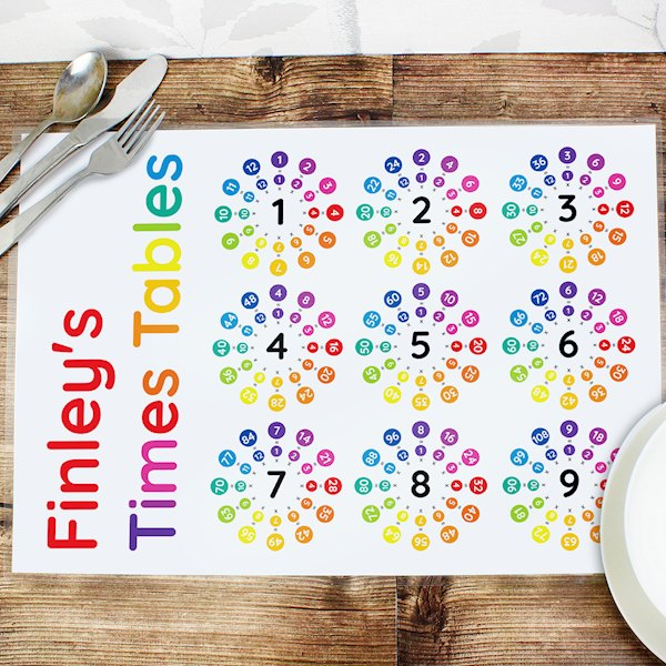 Times Tables Laminated Print Placemat